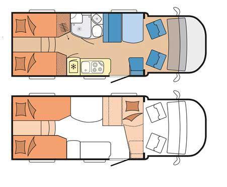 wohnmobil Hobby Free Living V 65 GE